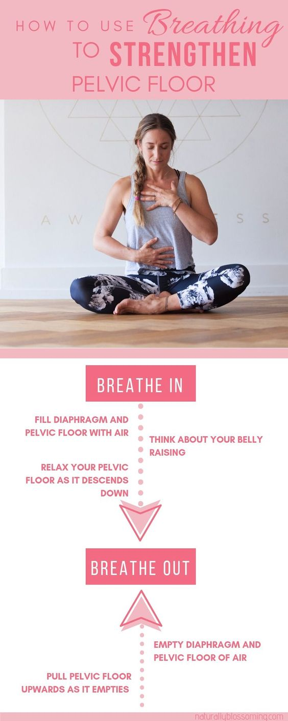 How to use Breathing to strengthen pelvic floor