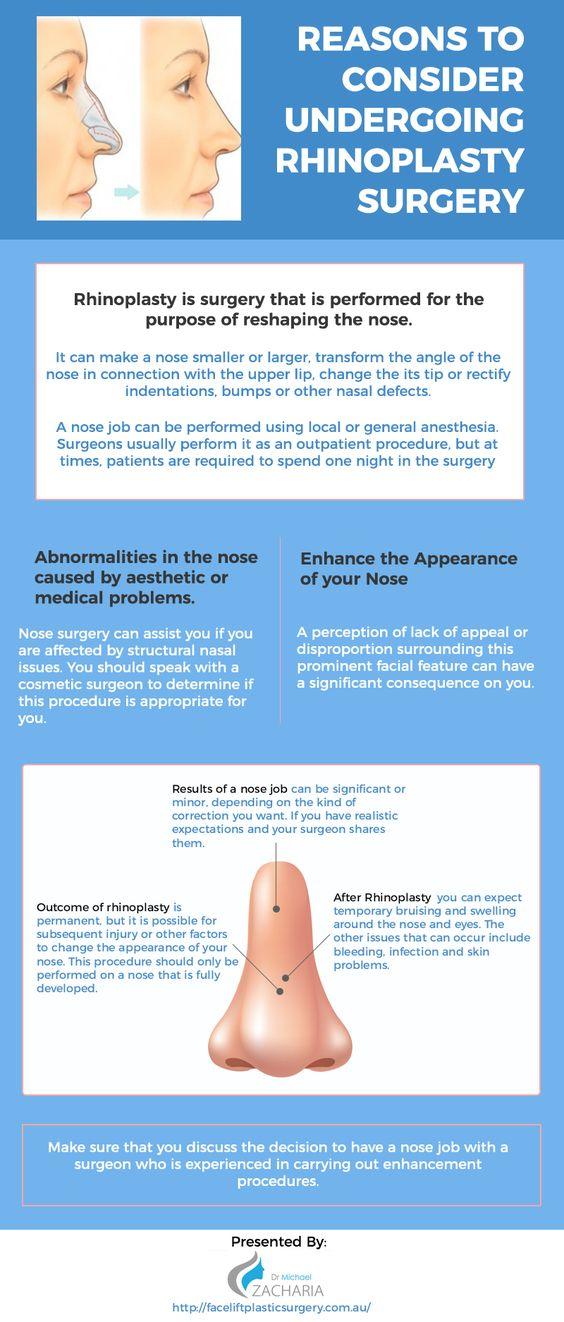 Reasons to consider undergoing Rhinoplasty Surgery