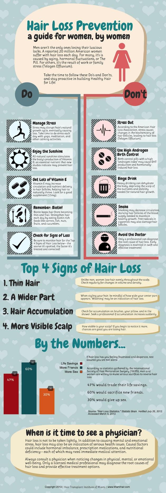 Hair Loss Prevention for Women