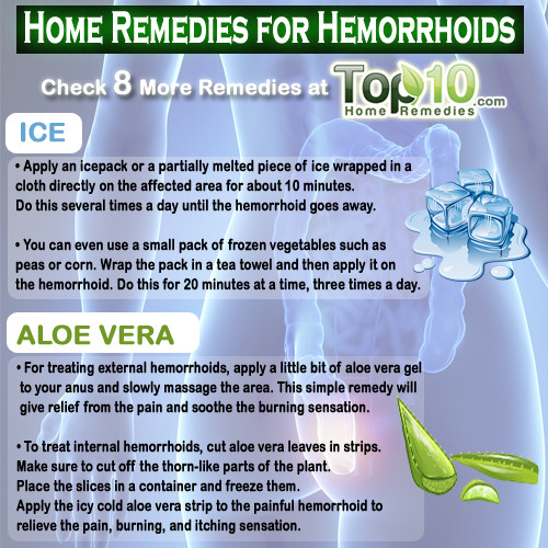 Home remedies of hemorrhoids