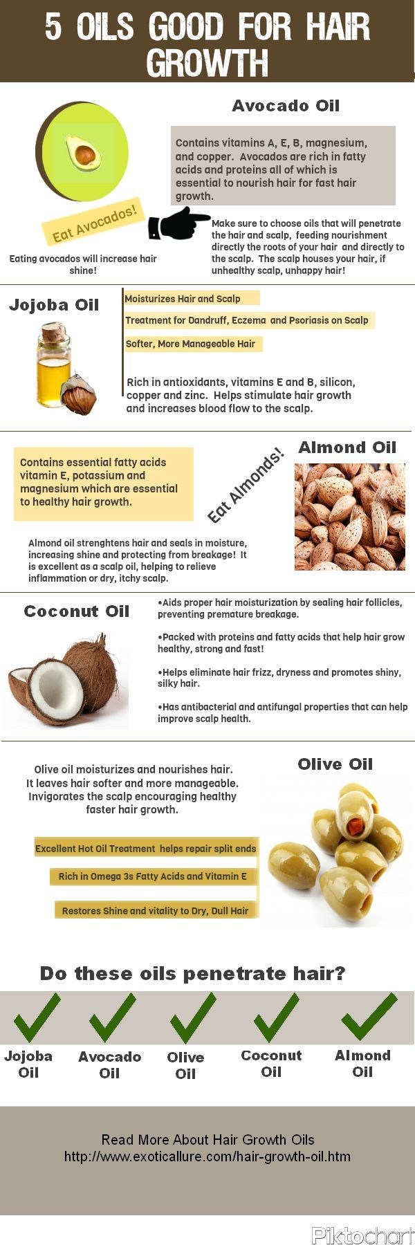 Oils Good For Hair Growth