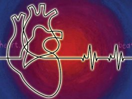 Ventricular Ectopia - Causes, Symptoms and Treatments
