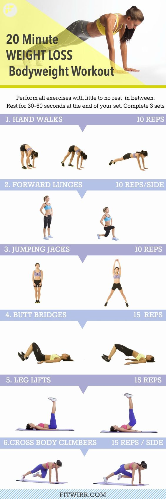 Weightloss Bodyweight Workout
