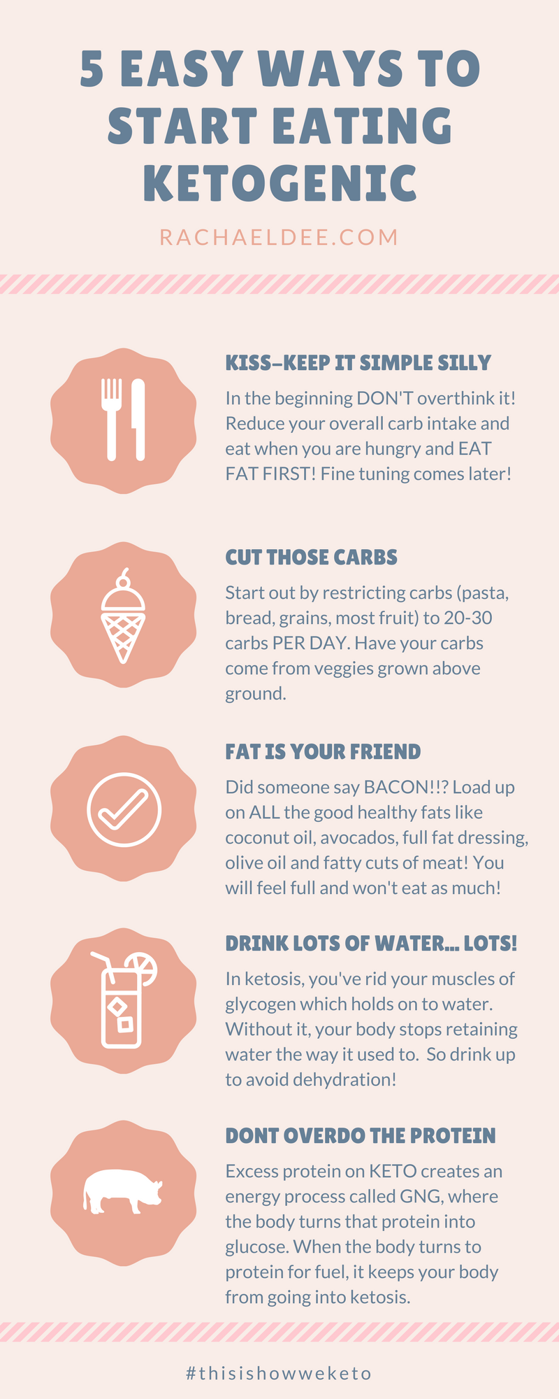 Easy ways to start eating Ketogenic