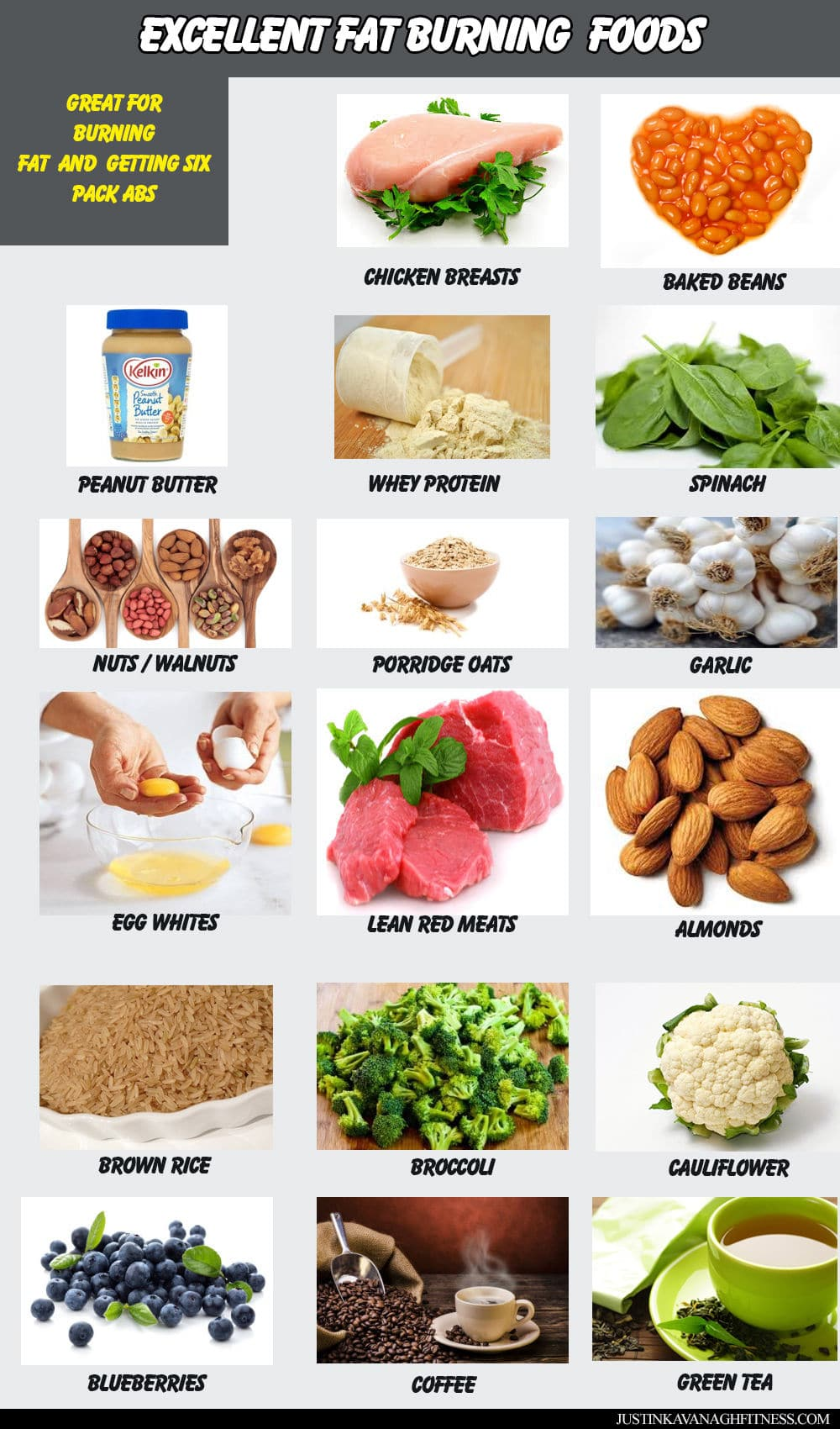 Excellent Fat Burning Foods