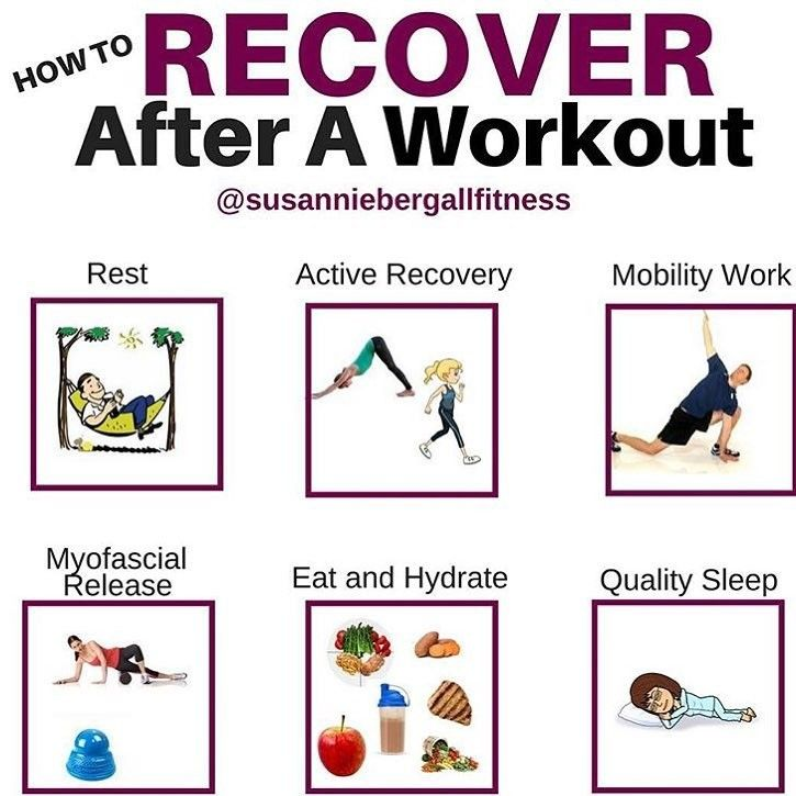 How to recover after a workout