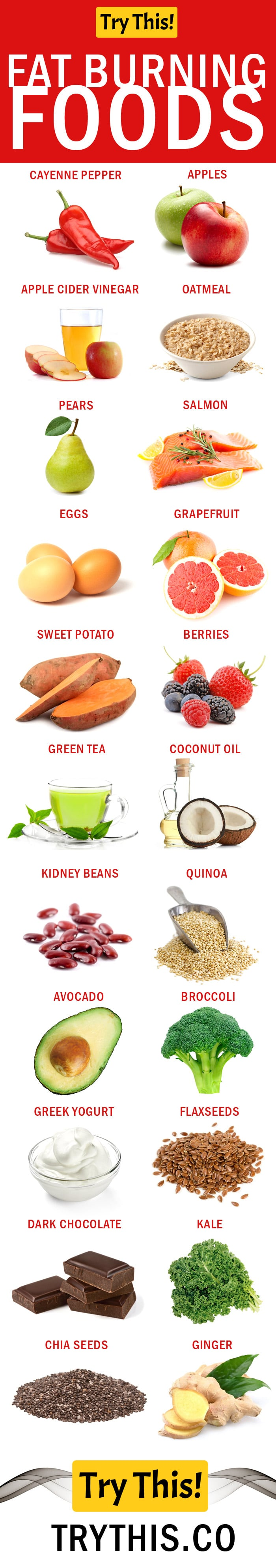 Try this Fat Burning Foods