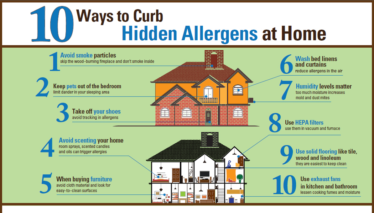 Ways to Curb Hidden Allergens at Home