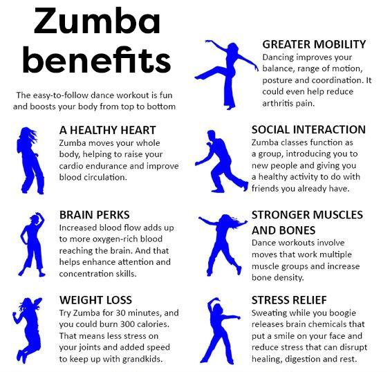 Zumba Benefits