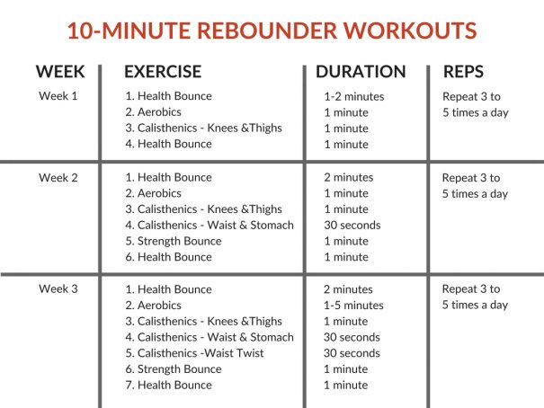 10 Minute Rebounder Workouts