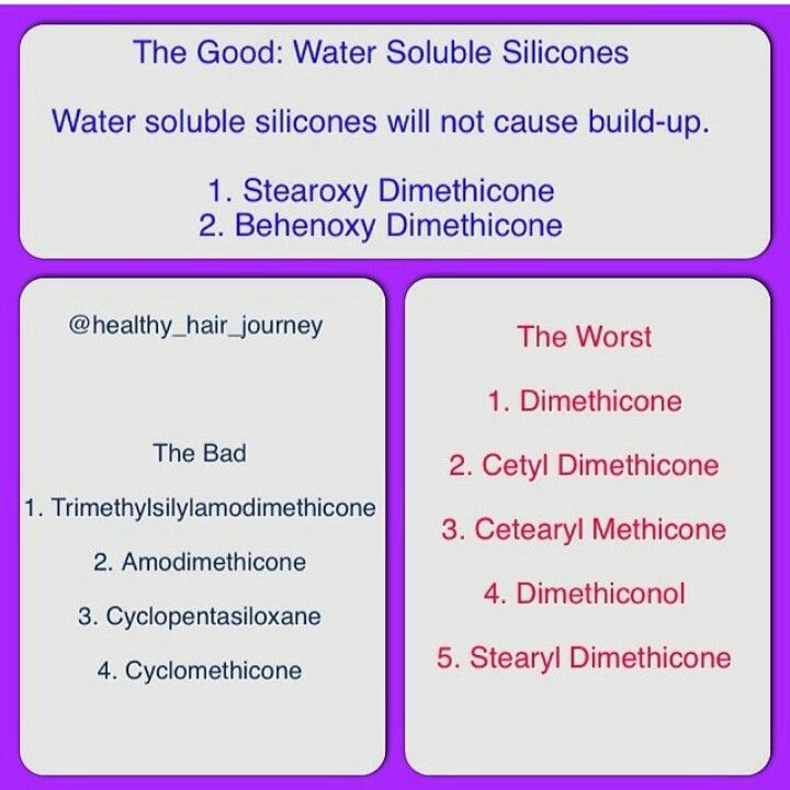 Good Water Soluble Silicones