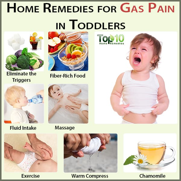 Home Remedies for Gas Pain in Toddlers