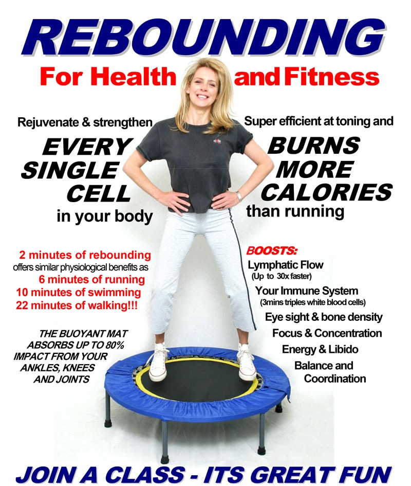 Rebounding for Health and Fitness