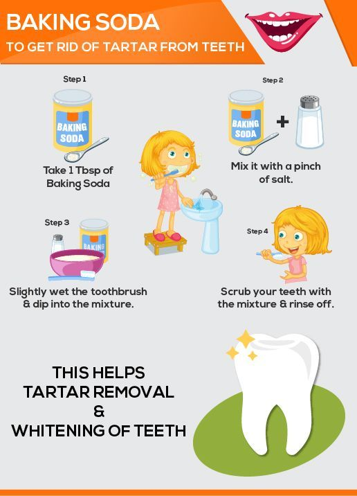 Baking Soda to get rid of tartar from teeth