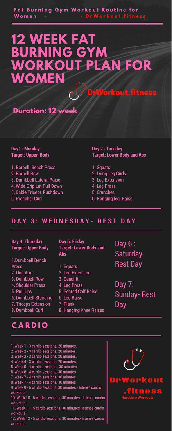 Fat Burning Gym Workout Plan