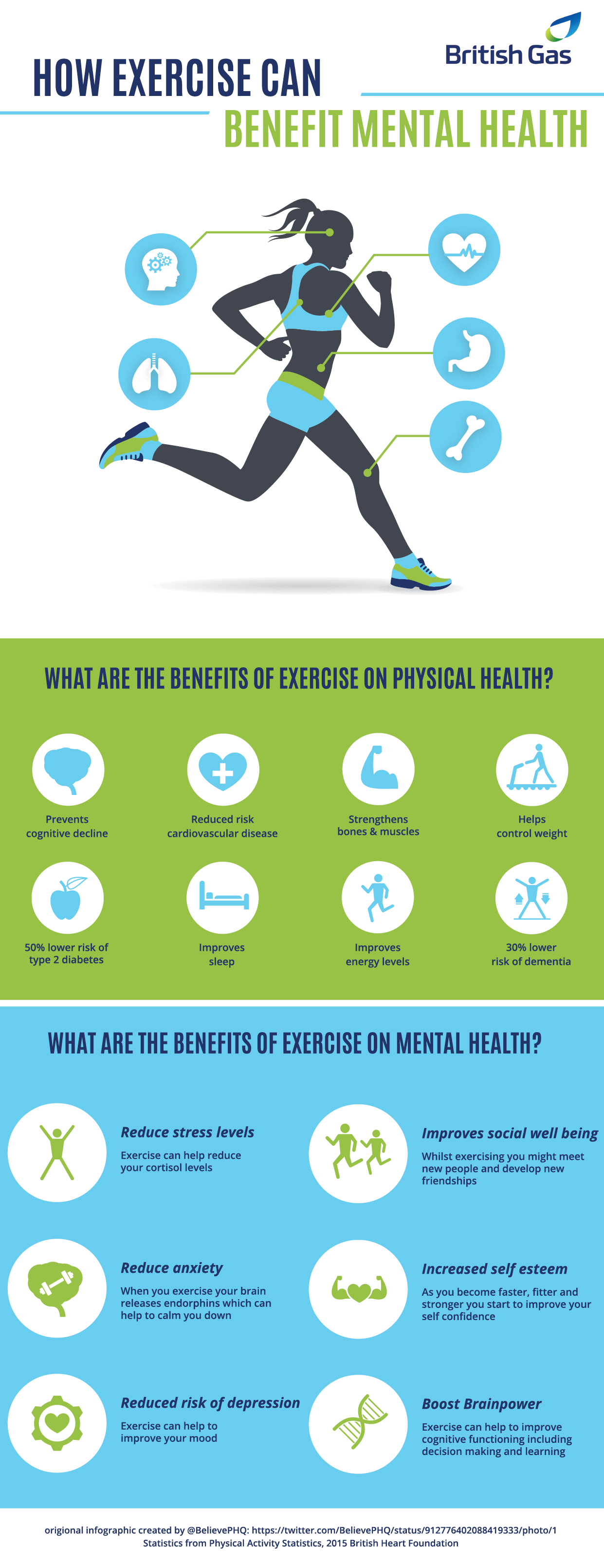 How exercise can benefit Mental Health