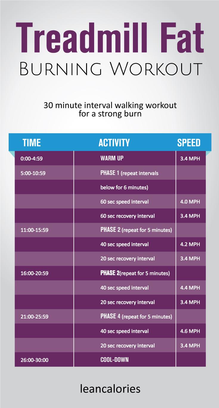 Treadmill Fat Burning Workout