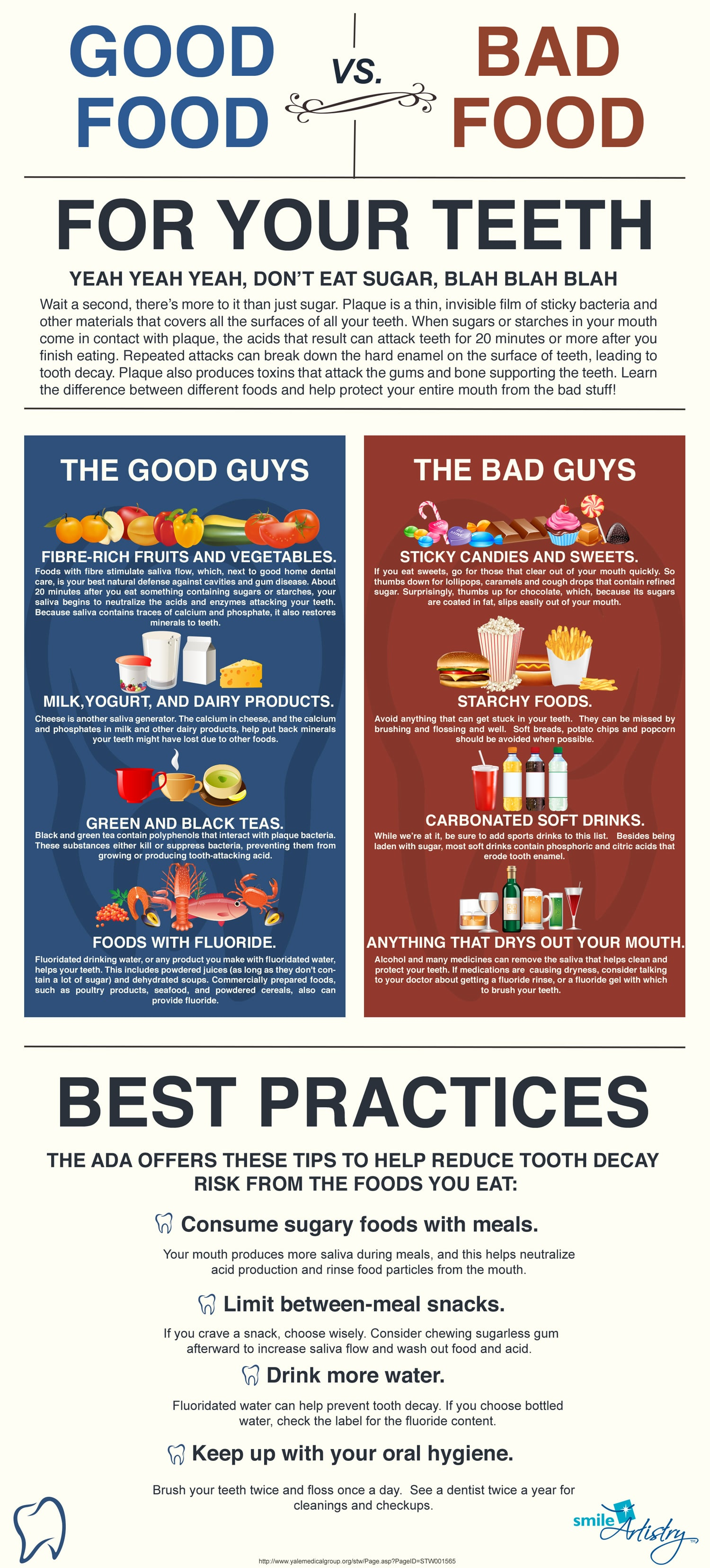 Best and Worst Foods For your Teeth