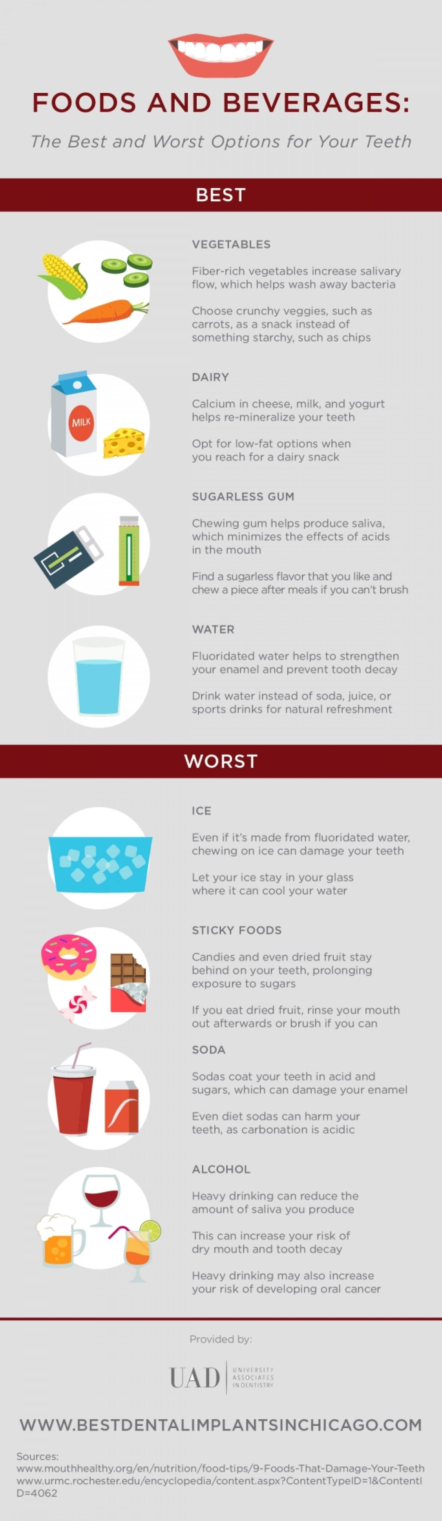 Foods and Beverages - the best and worst options for your teeth