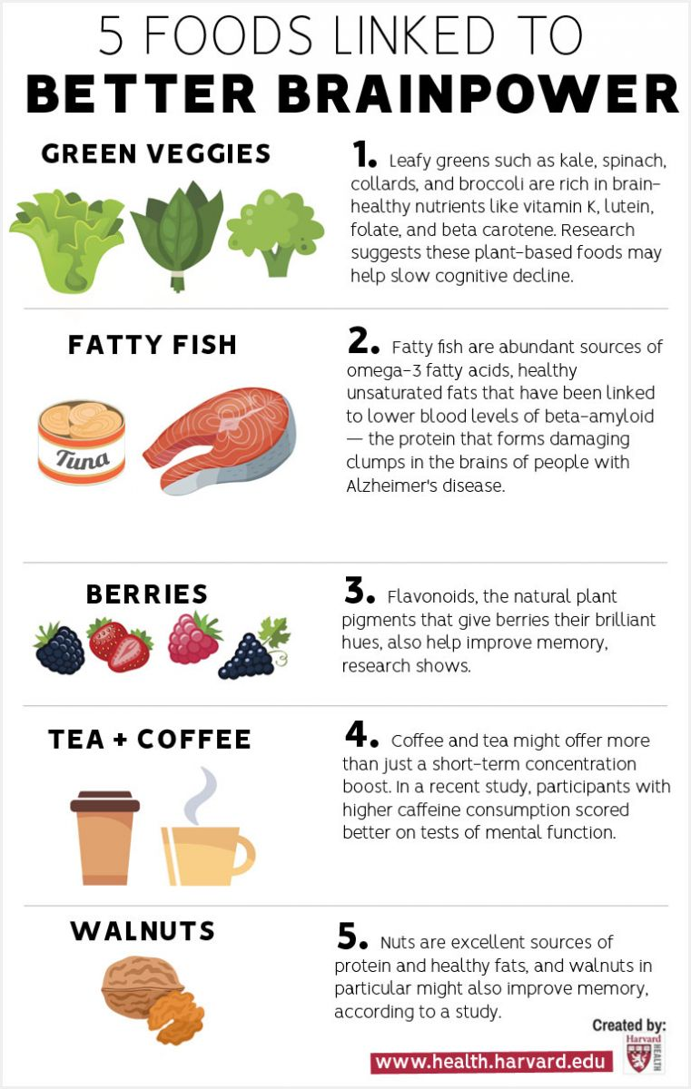 Foods for Better Brain Power