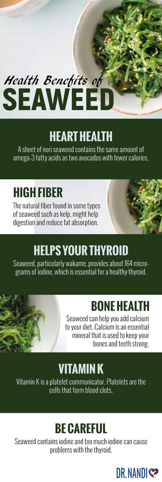 Health benefits of Sea Weed