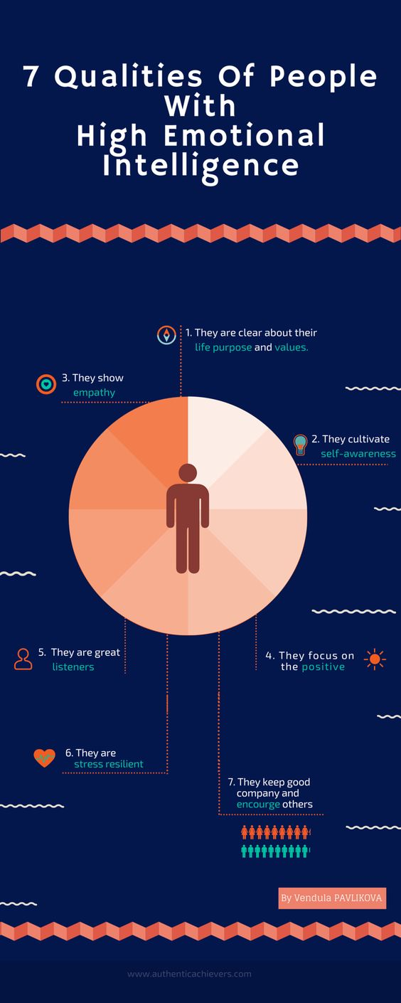 Qualities of people with high emotional intelligence