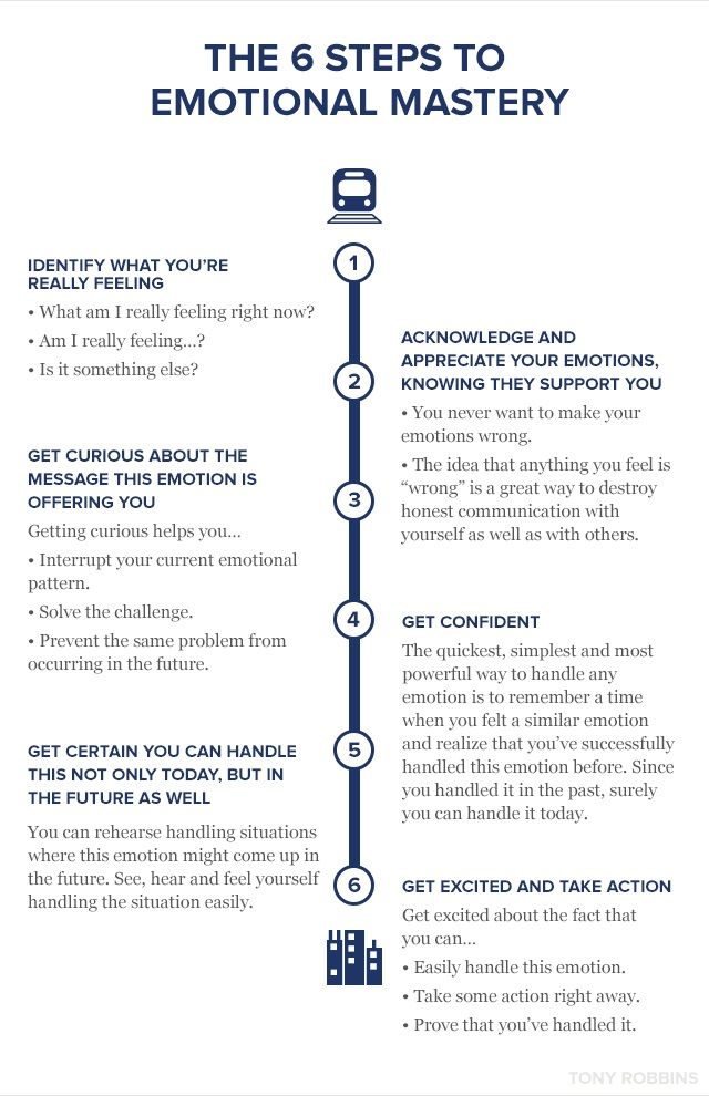 Steps to emotional mastery