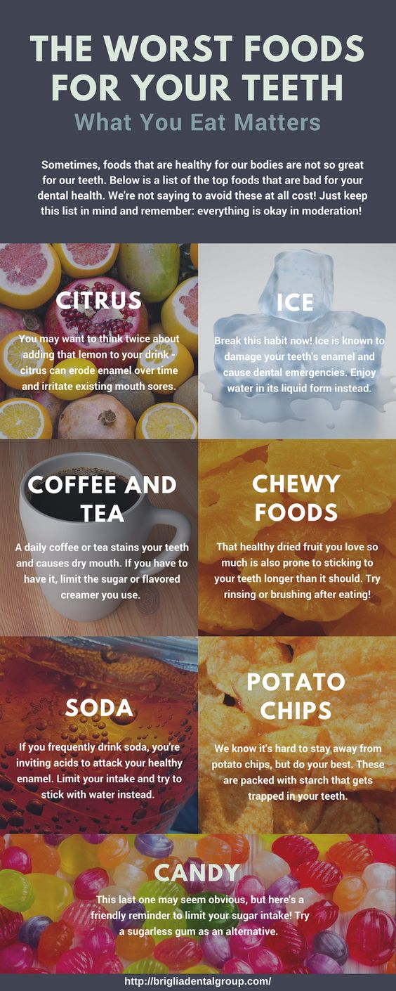 Worst Foods for Your Teeth