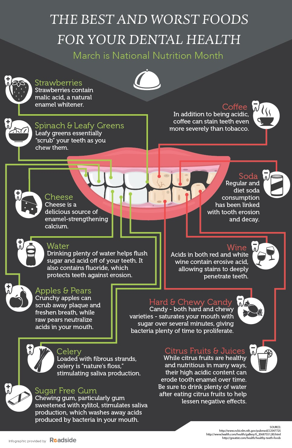 Best and Worst Foods for Dental Health