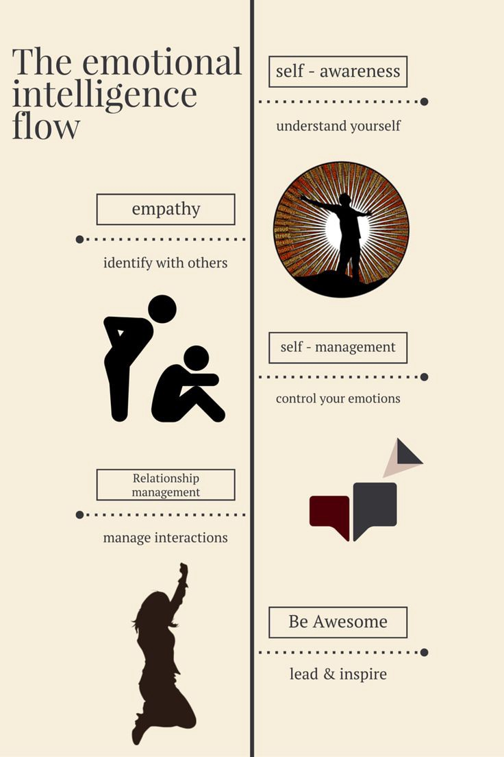 emotional intelligence flow