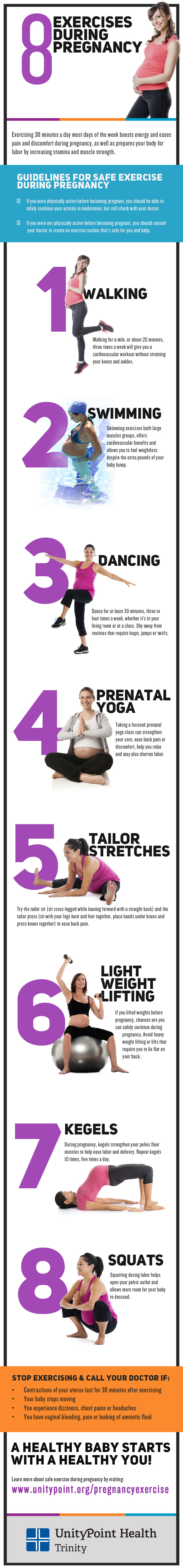 Exercises during Pregnancy