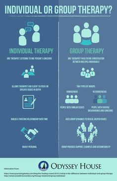 Individual or Group Therapy