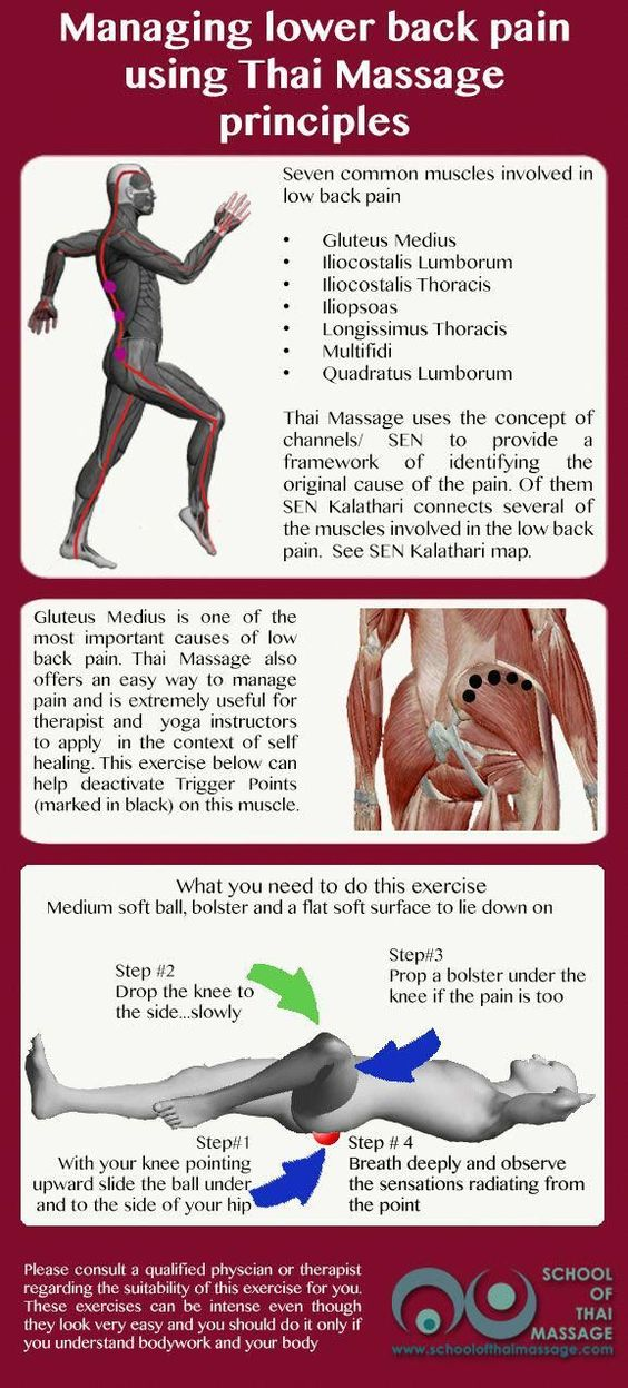Managing Lower Back pain using Thai Massage