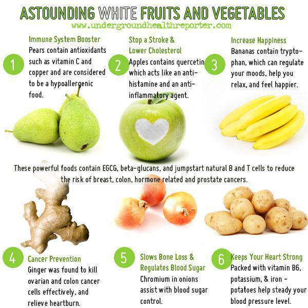 White Fruits and vegetables