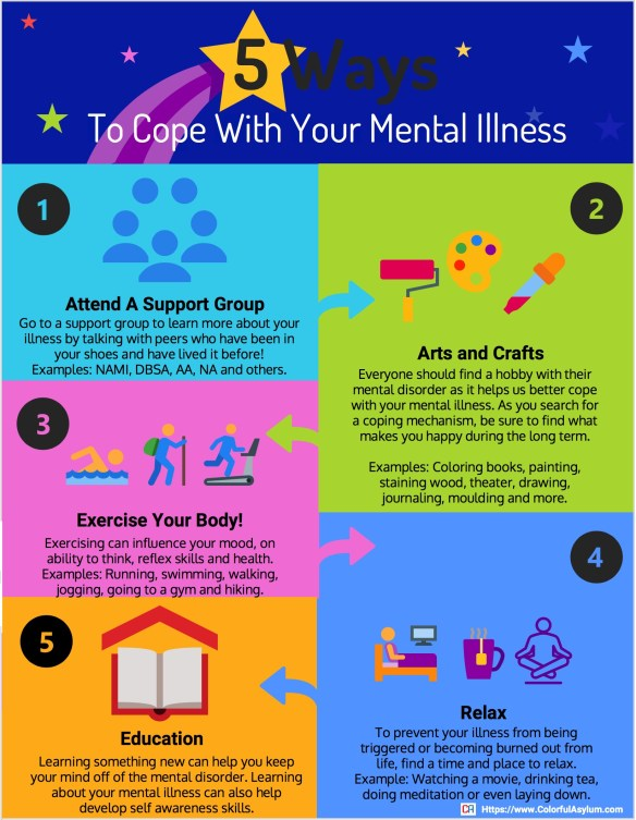 ways to cope with your mental illness