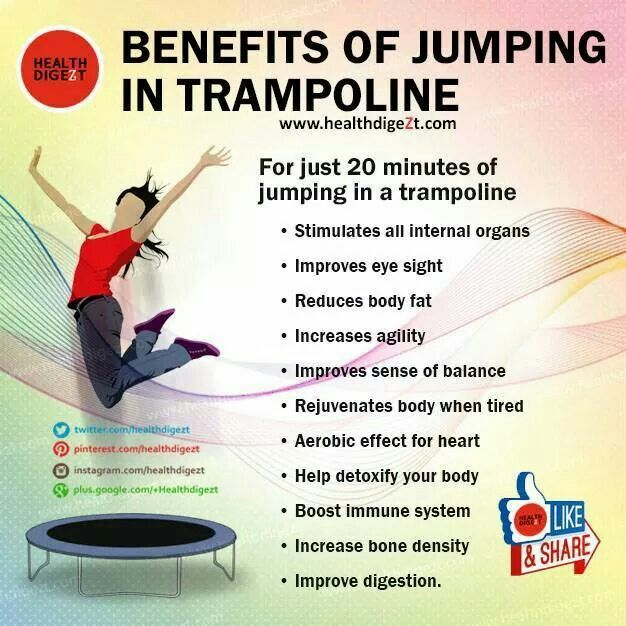 Benefits of Jumping in Trampoline
