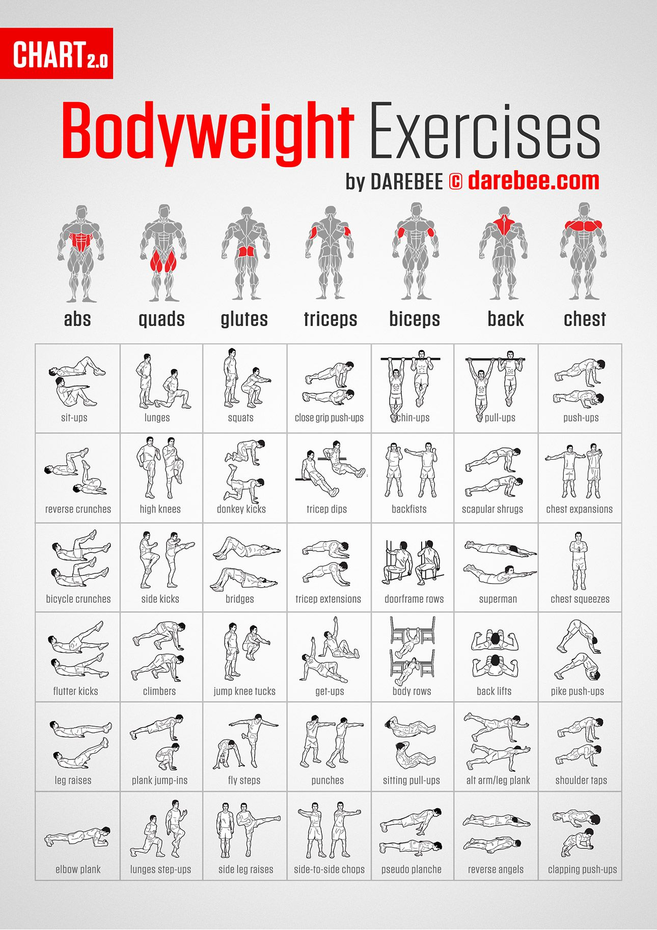 Body-weight Exercises for Women at Home