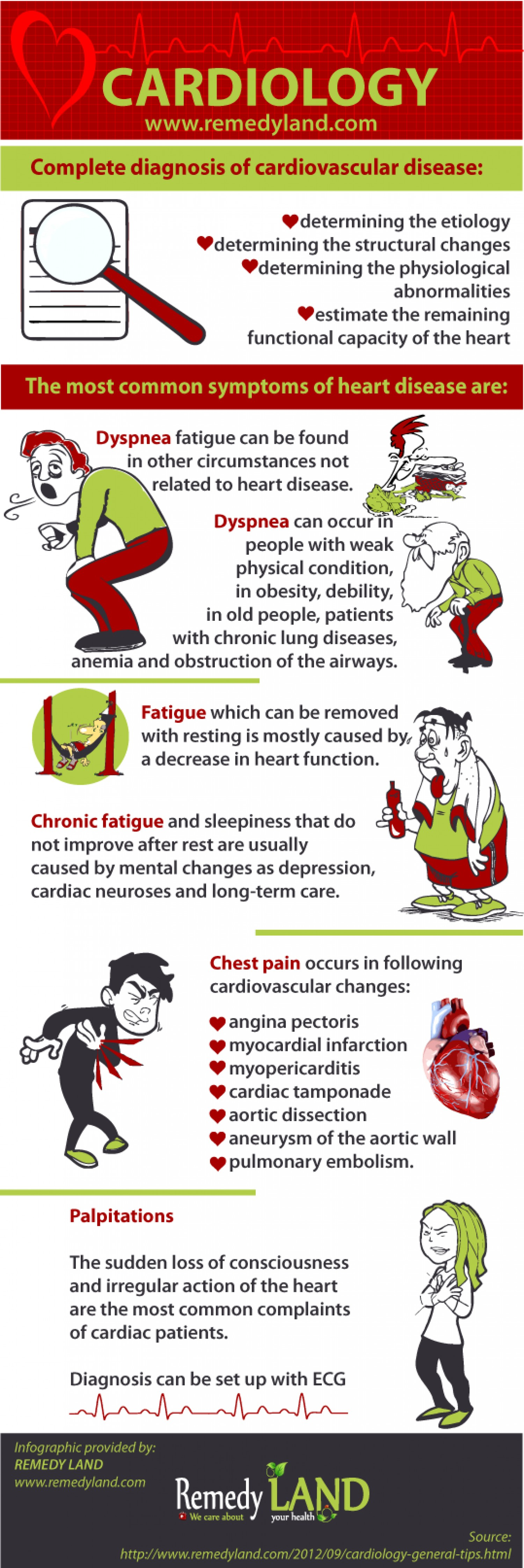 Common Symptoms of Heart Disease