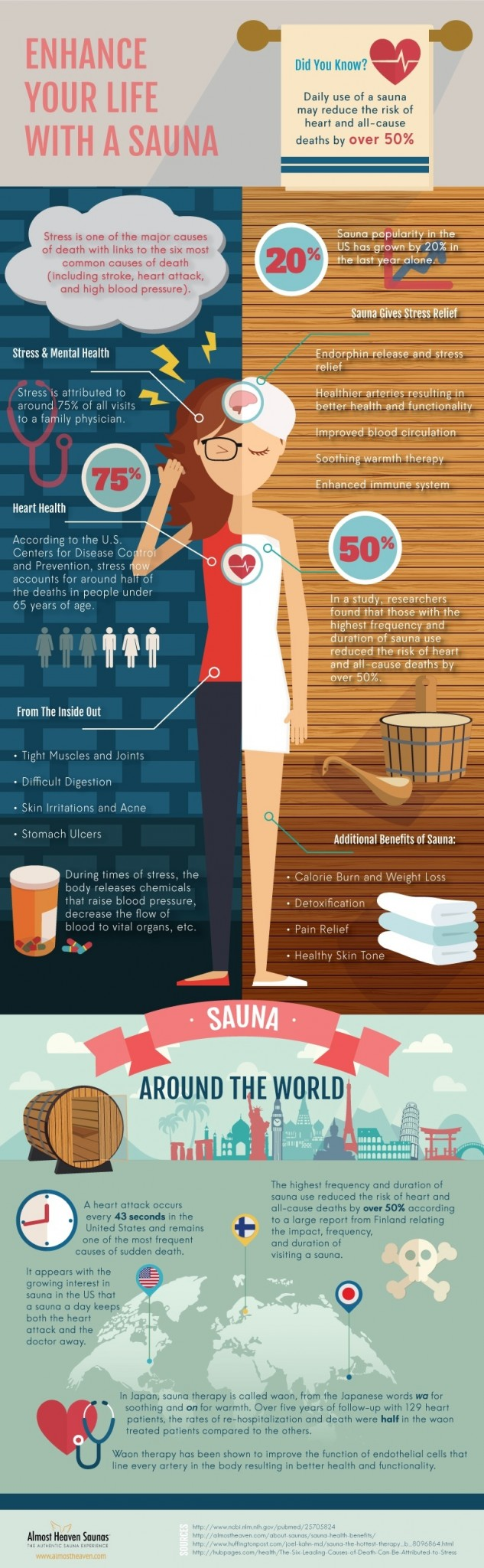 Enhance your life with Sauna