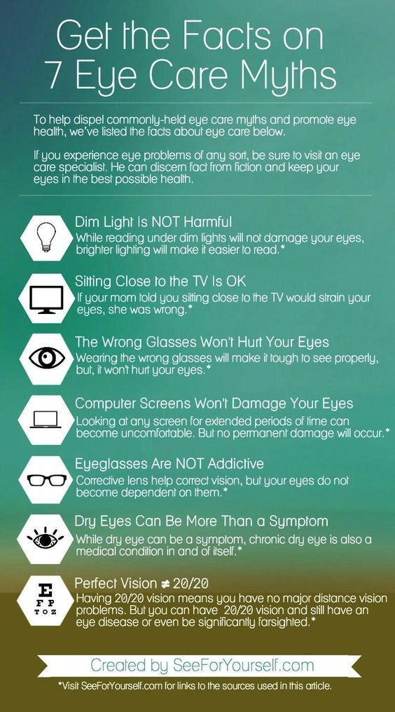 Facts on eye care myths