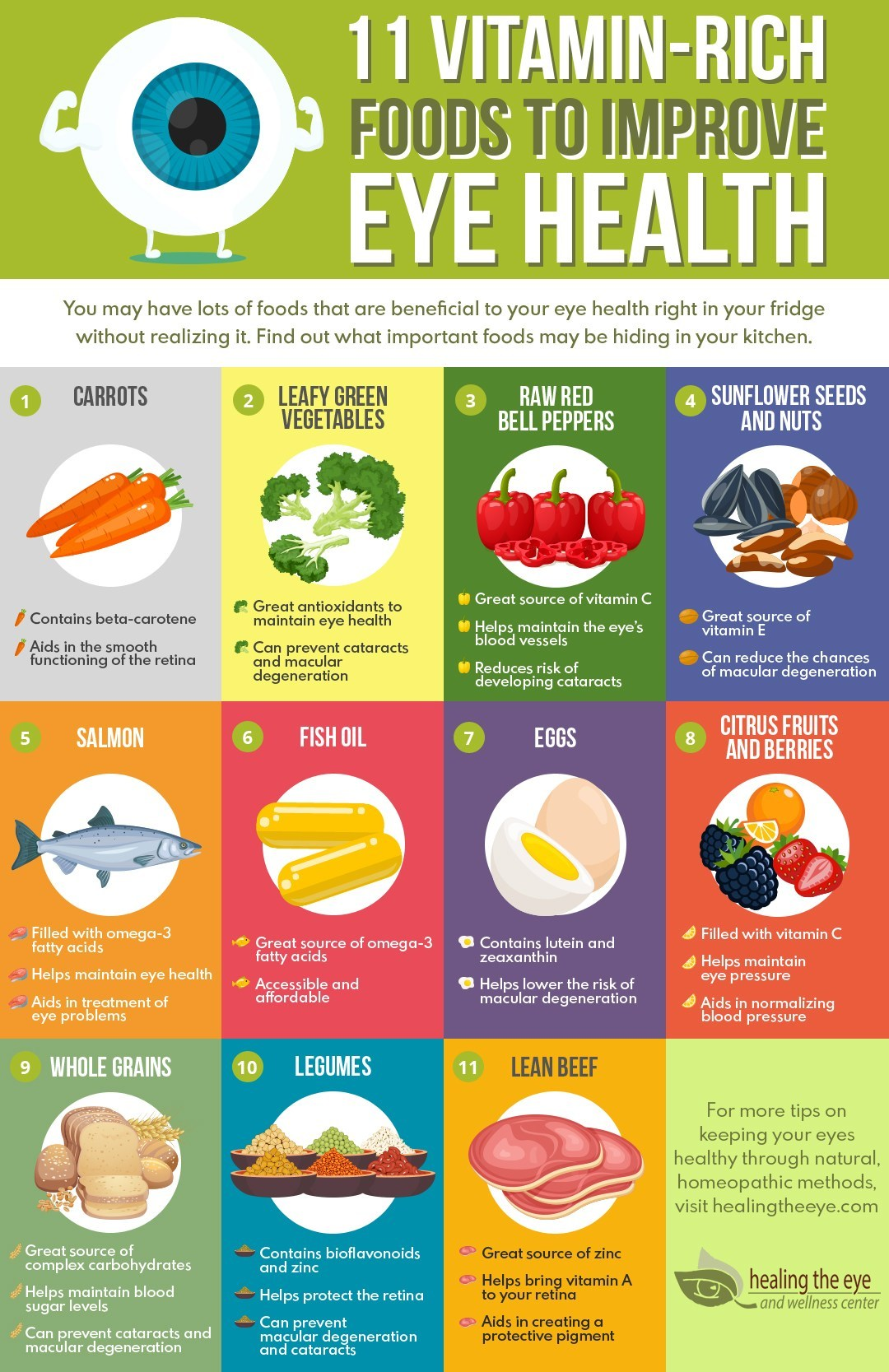 Foods to improve Eye Health