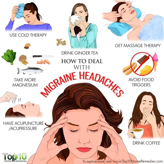 How to deal with Migraine headaches