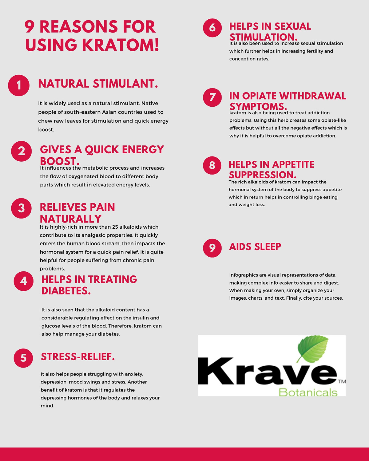 Reasons for using Kratom