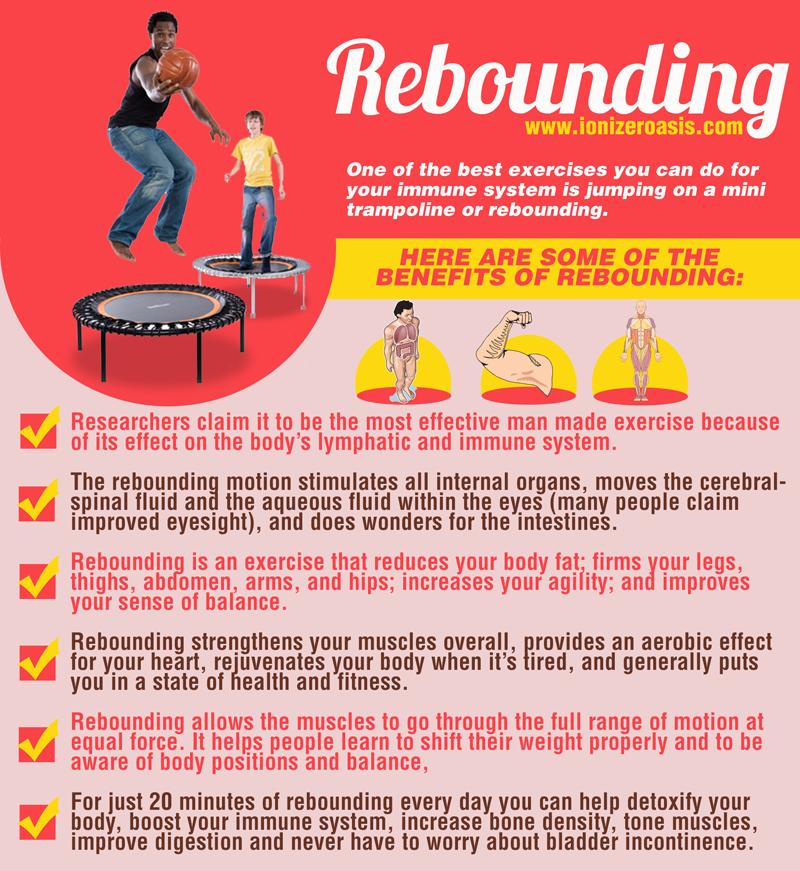 Rebounding benefits
