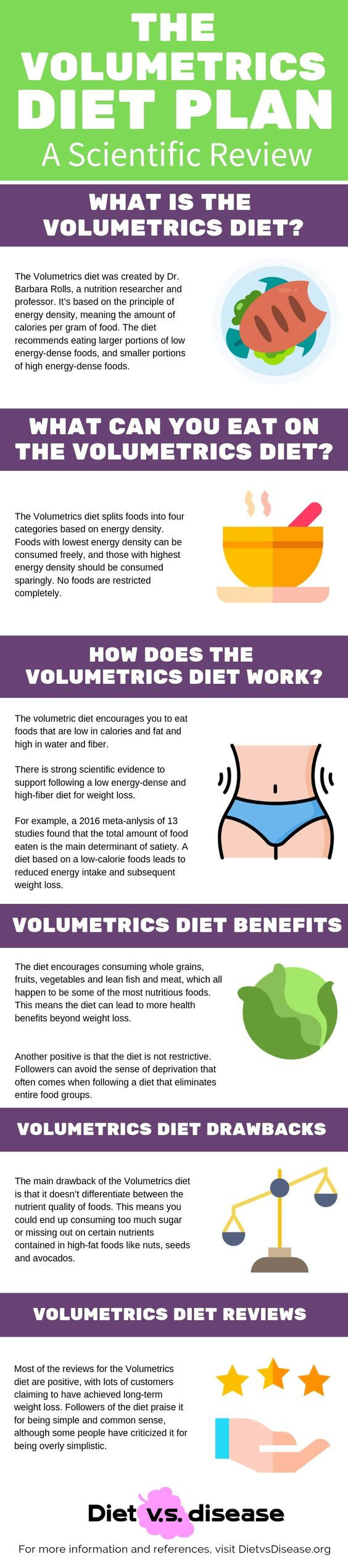 Volumetrics Diet Plan