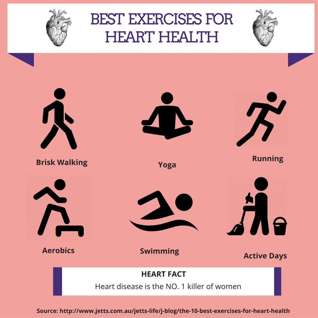 Best Exercise for Heart Health