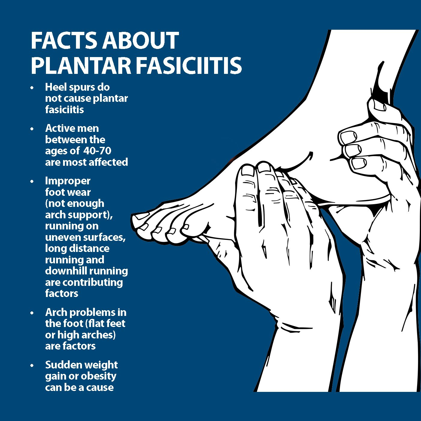 Facts about Plantar Fasciitis