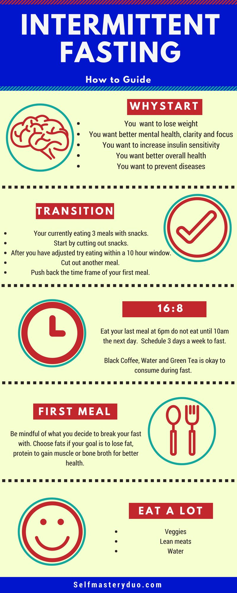 How to Intermittent Fasting