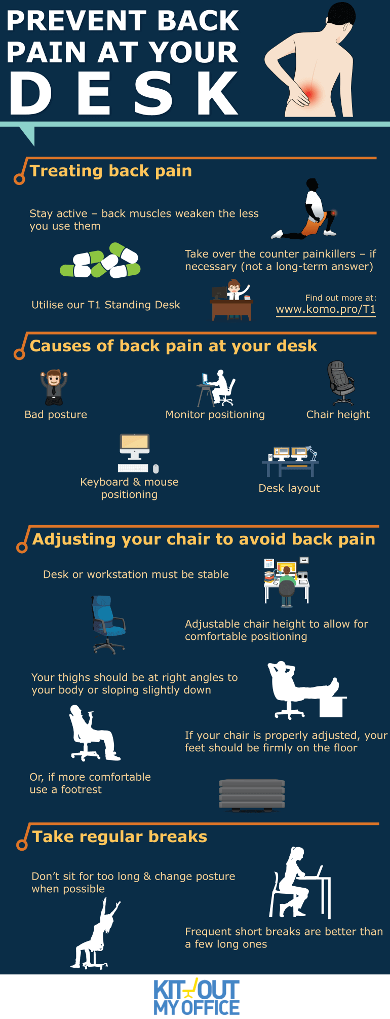 Prevent Back Pain at your Desk
