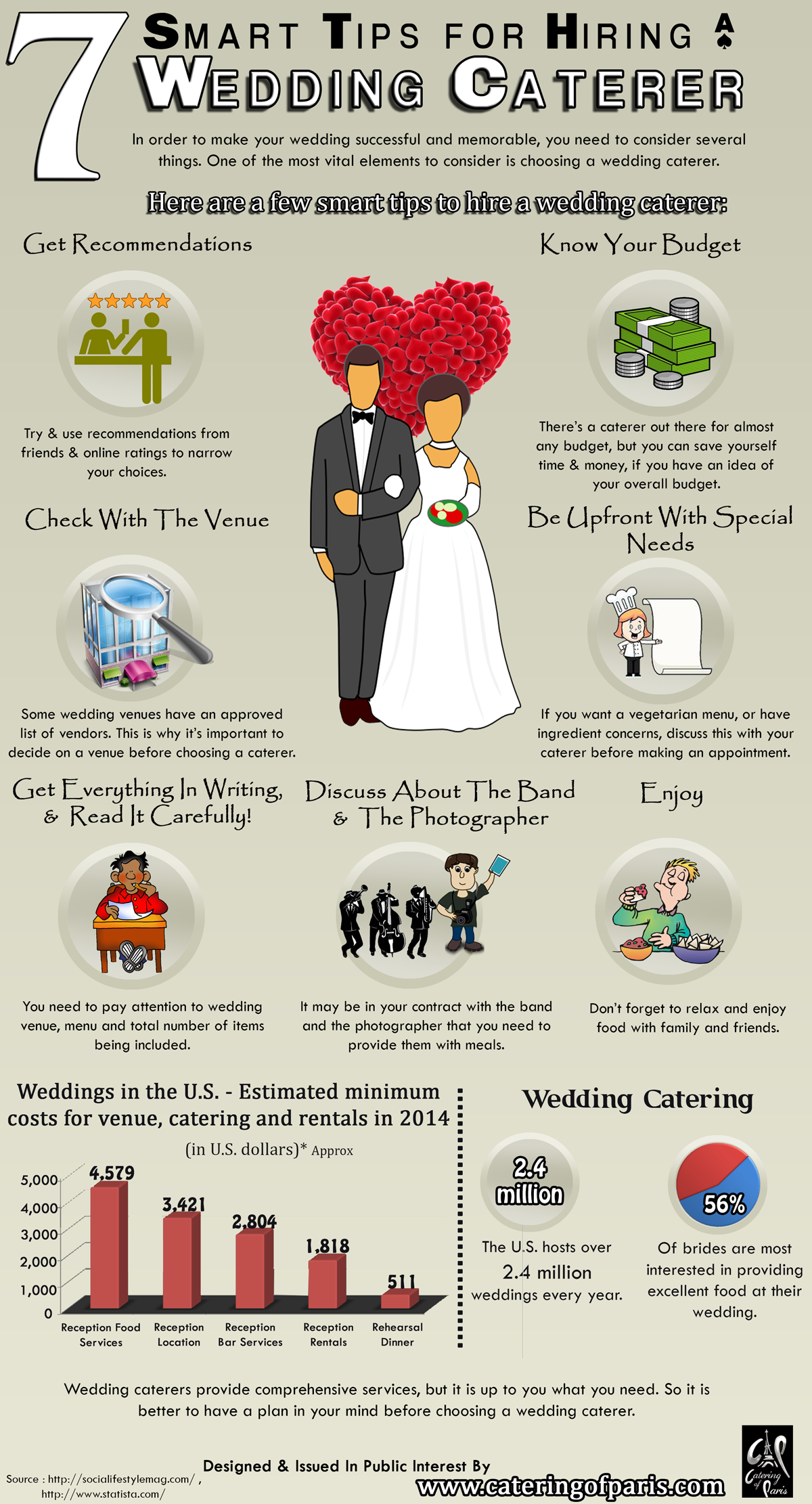 Smart tips for hiring a wedding caterer